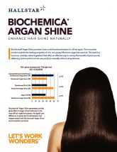 thumbnail of Biochemica® Argan Shine Handout