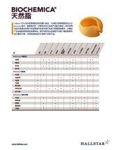 thumbnail of Biochemica® 天然脂